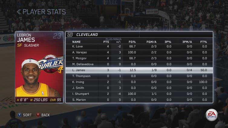 NBA LIVE 15 Screenshot 1